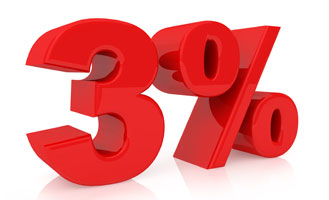 3% Down Mortgages